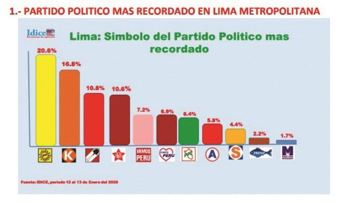 identifica el símbolo del sol de Solidaridad Nacional con las obras que hizo esta agrupación en sus gobiernos municipales