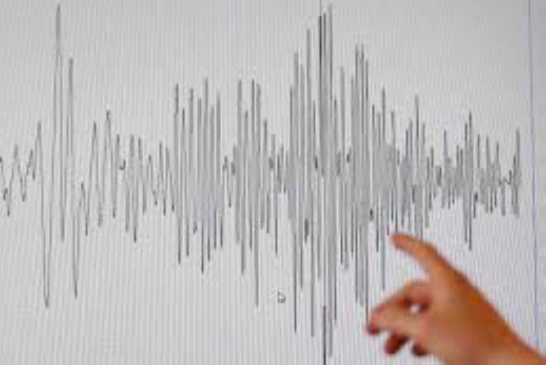 Temblor de 4.3 sacudió la madrugada de Lima